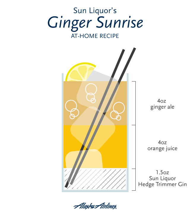 Ginger sunrise at-home recipe