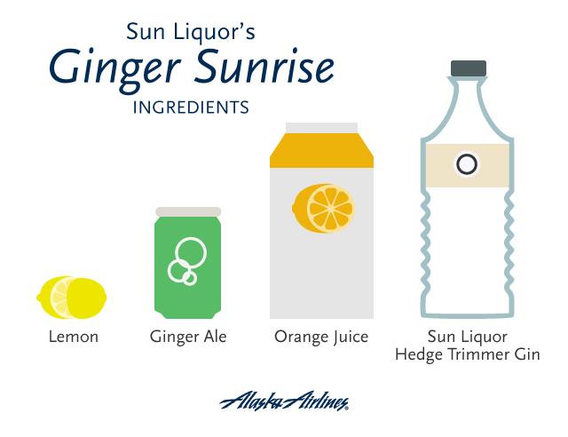 Ginger sunrise ingredients