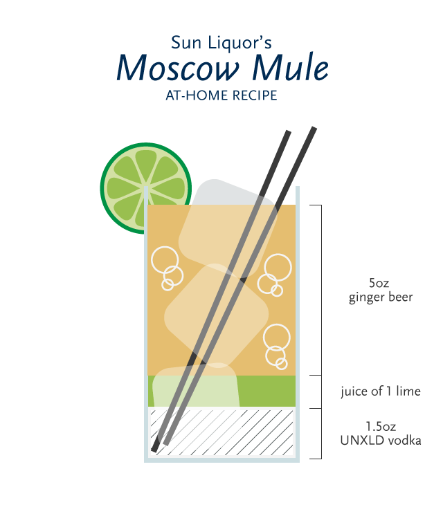 Sun Liquor Moscow Mule at-home recipe
