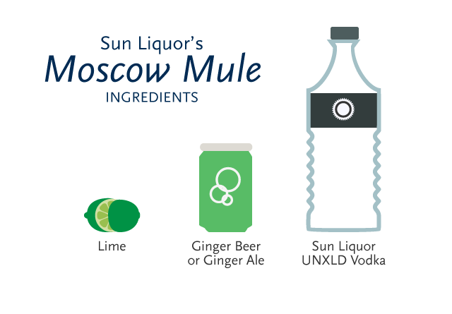 Sun Liquor Moscow Mule ingredients