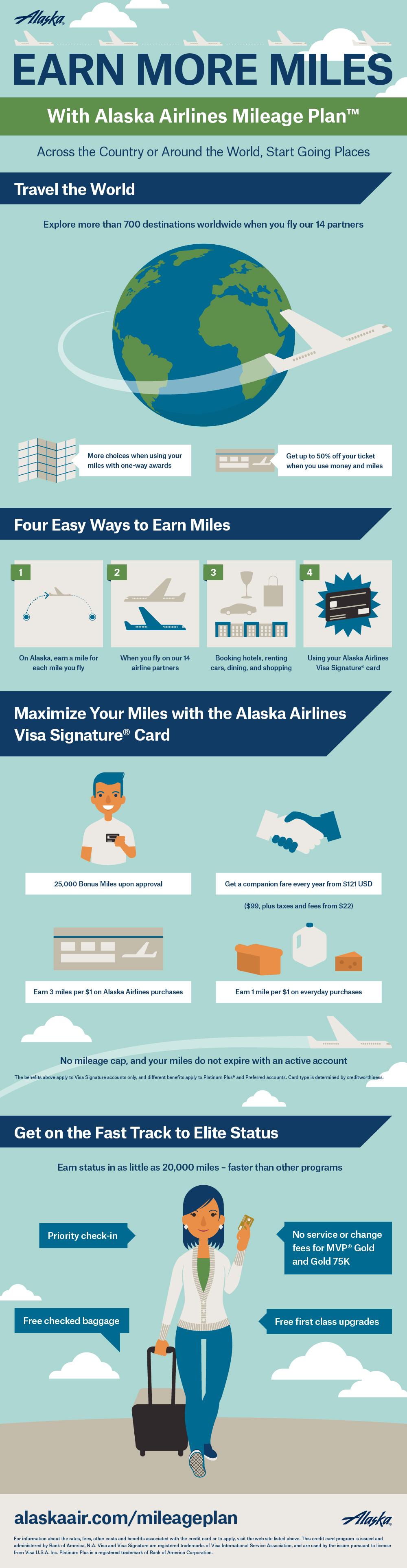 Alaska-Air-Mileage-Plan-2-18-15