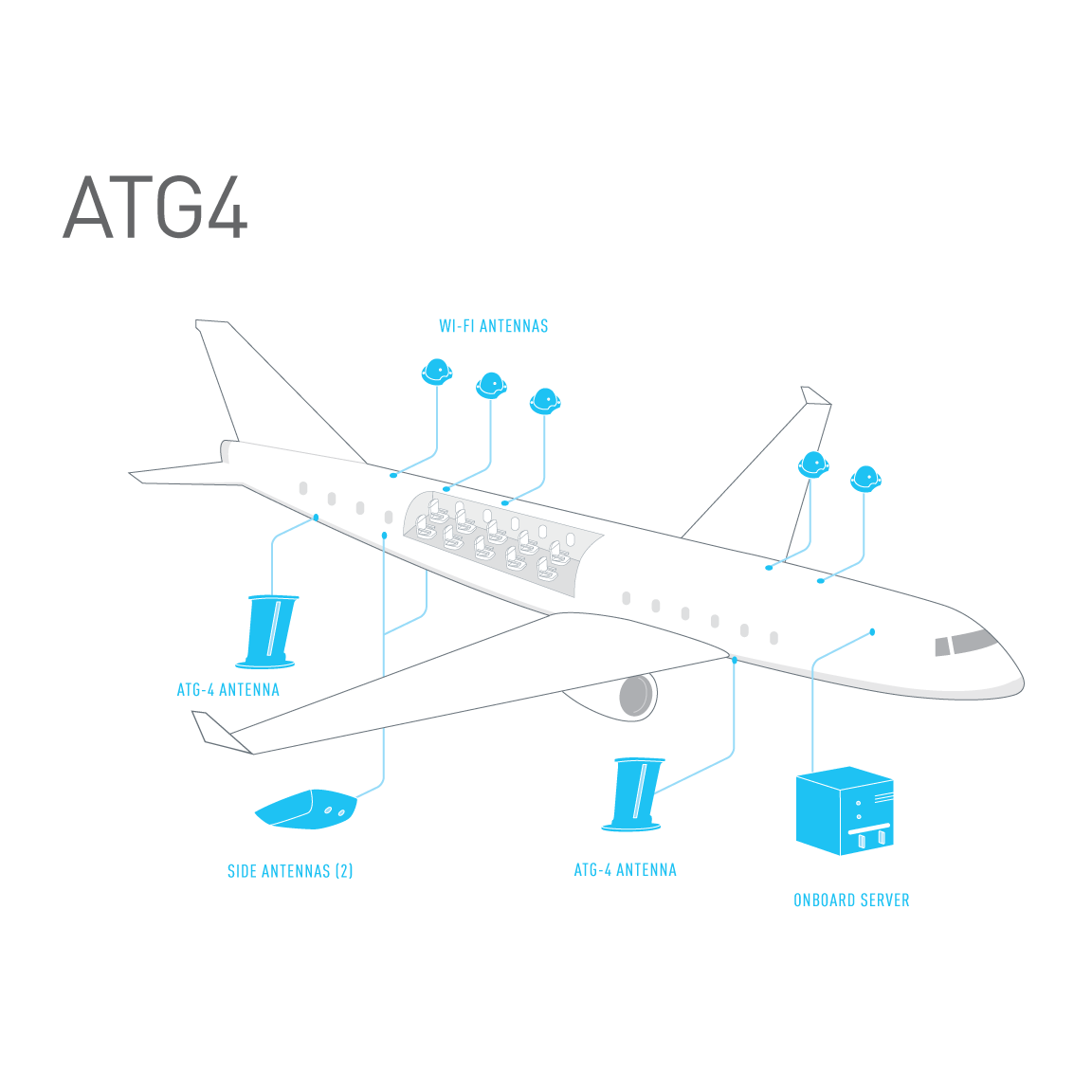 GogoTech_EquipmentDiagrams_ATG4