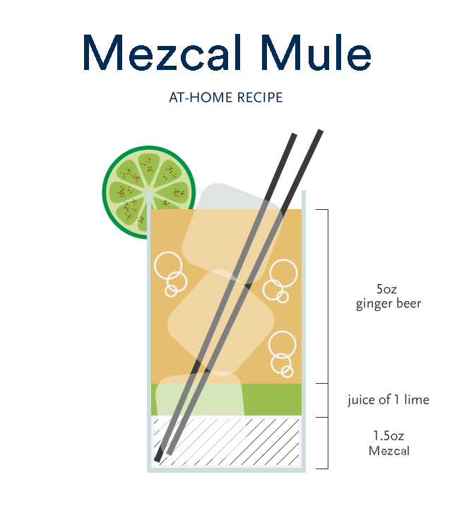 Mezcal Mule at-home recipe